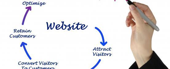 Converting website visitors